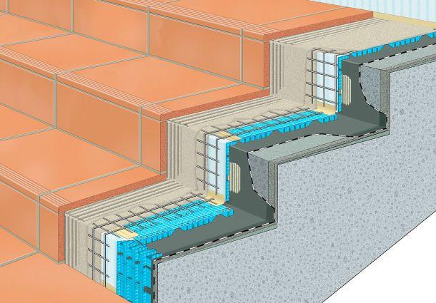 Fußboden Sanieren Aufbau ~ Eine außentreppe bauen oder sanieren: darauf kommt es an bauemotion.de