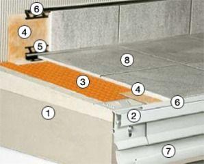 Balkon Bodenbeschichtungen Bauemotion De