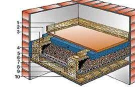 Holzbalkendecken Bauemotion De