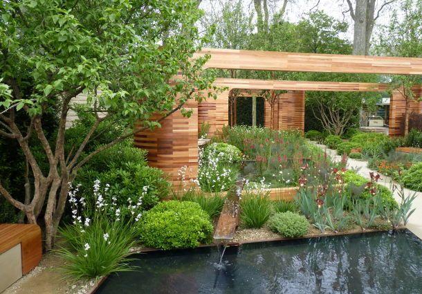 Kleine Gärten Richtig Gestalten Und Bepflanzen Bauemotionde