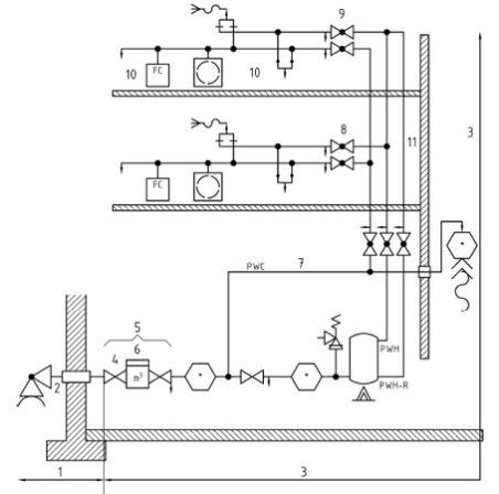 Favorit Trinkwasserleitungen als Hausinstallation - bauemotion.de DY79