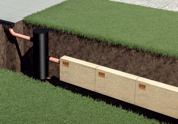 Gut gemocht Versickerung für Ihren Garten - bauemotion.de MC82
